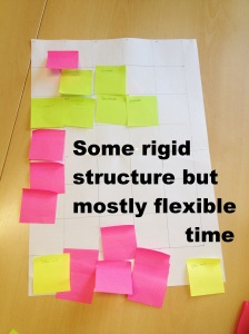 Some rigid structure but mostly flexible time